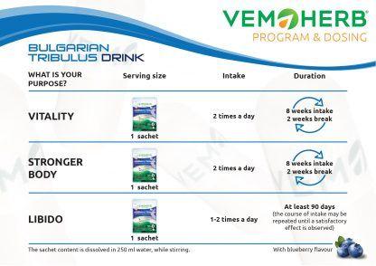 Program and Dosing: VemoHerb Bulgarian Tribulus Drink