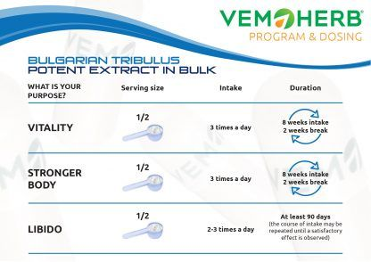 Program and Dosing: VemoHerb Bulgarian Tribulus Potent extract in bulk