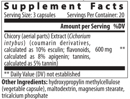 supplement facts Cichorium