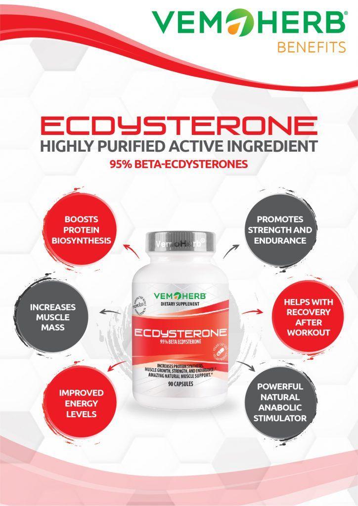 Benefits Ecdysterone