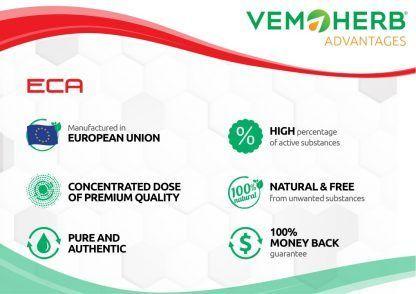 Advantages: VemoHerb ECA