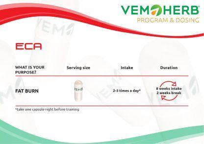 Program and Dosing: VemoHerb ECA