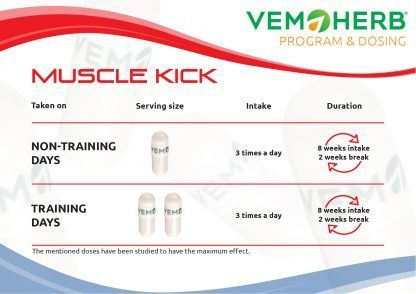 Program and Dosing: VemoHerb Muscle Kick