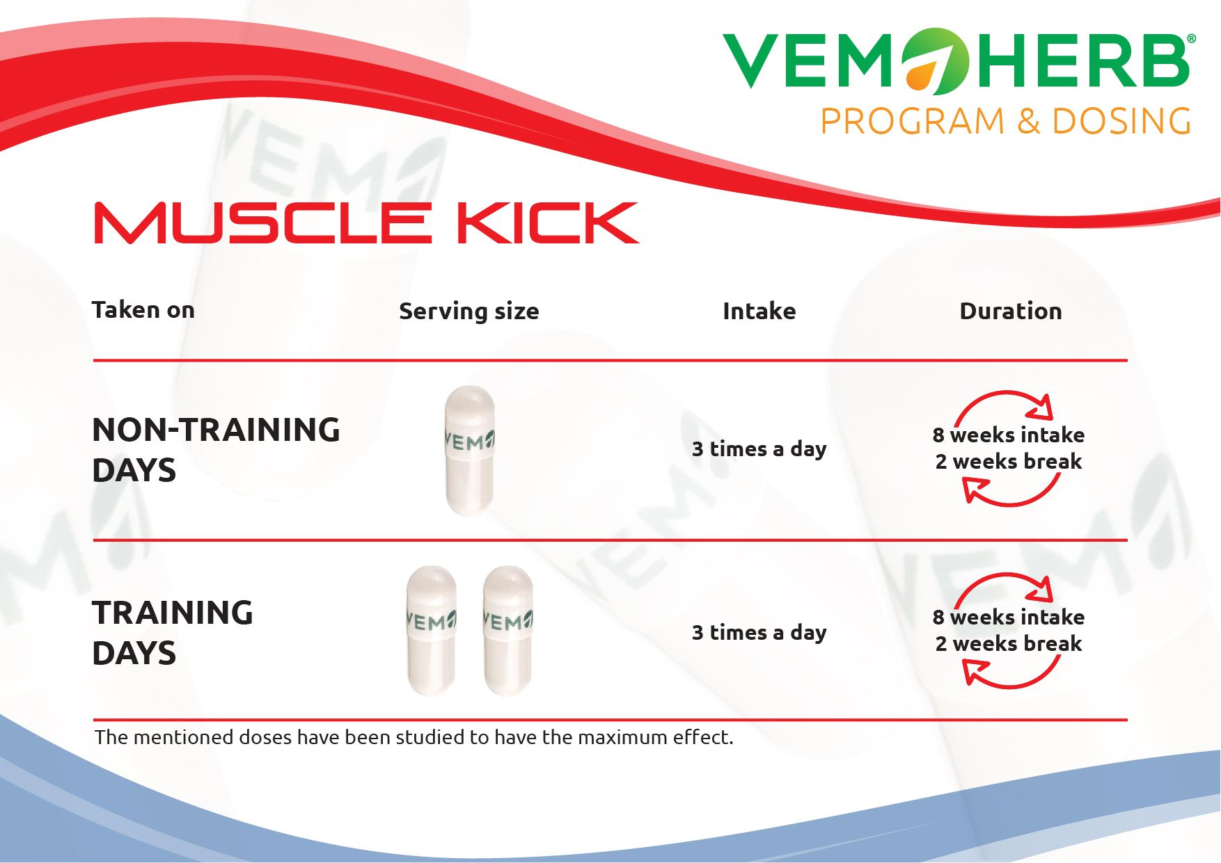Program dosing MuscleKick