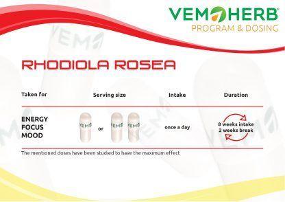 Program and Dosing: VemoHerb Rhodiola Rosea