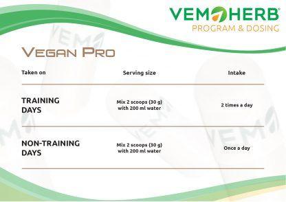 Program and Dosing: VemoHerb VeganPro