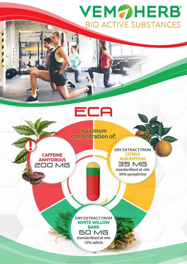 Bioactivesubstanes ECA
