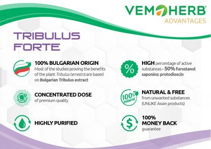 Advantages: VemoHerb Tribulus Forte