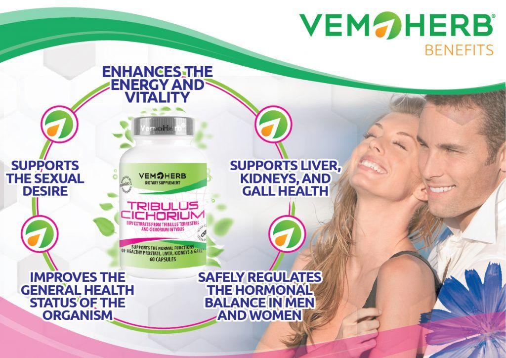 Benefits: VemoHerb Tribulus Cichorium