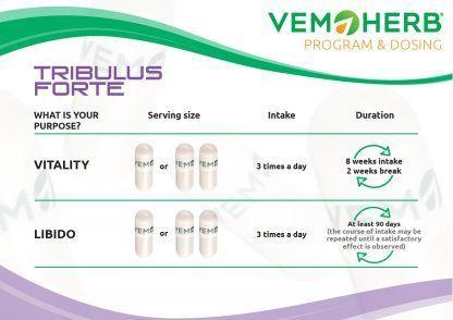 Program and Dosing: VemoHerb Tribulus Forte