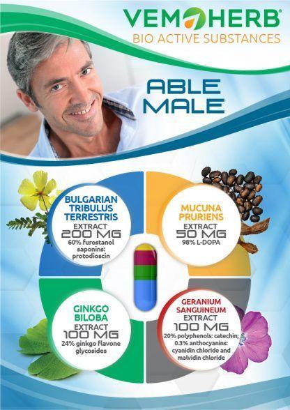 Bioactive Substances: Able Male