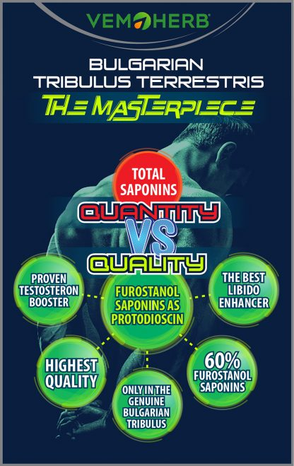 Leaflet_Tribulus_quantity_vs_quality